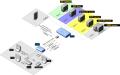 Пример построения сети PON на оборудовании Eltex